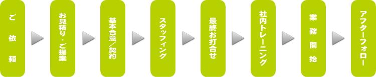 flow_001
